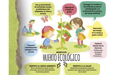 500 estudiantes de El Hierro ayudan a recuperar la biodiversidad agrícola a través de huertos tradicionales